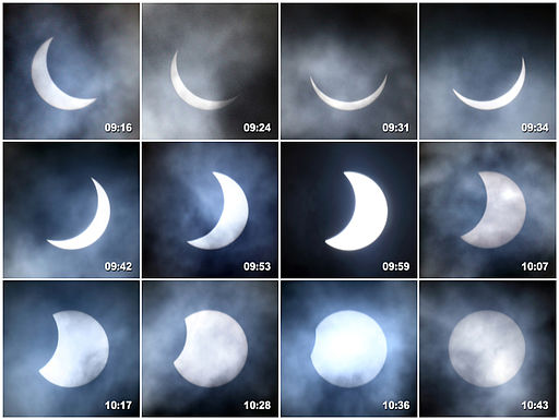 Series of solar eclipse